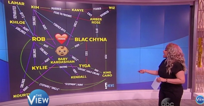 Raven-Symoné explains the Kardashian relationship web and your head will be spinning by the end of it