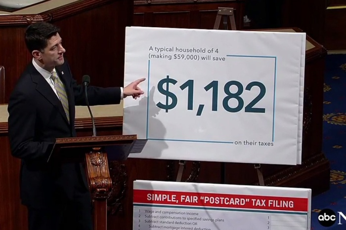 The House just took the first big step to give Americans tax relief