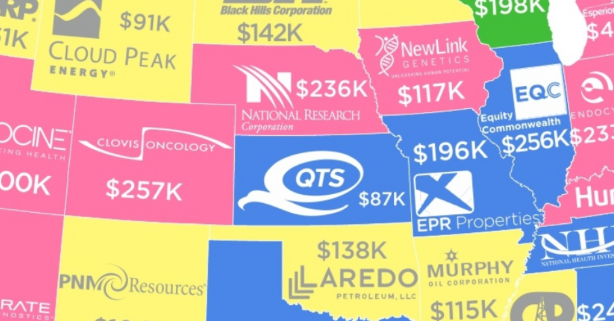 This Map Shows the Highest Paying Company in Every State