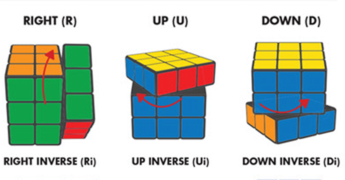 Rubiks Cube How To Solve