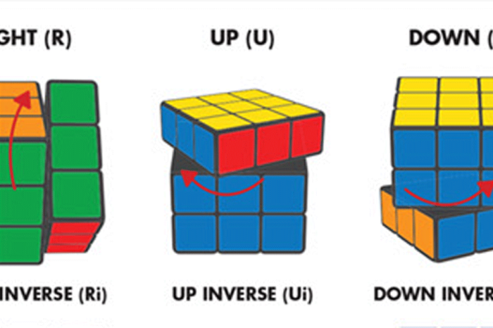 We Learned How to Solve a Rubik's Cube So You Don't Have To
