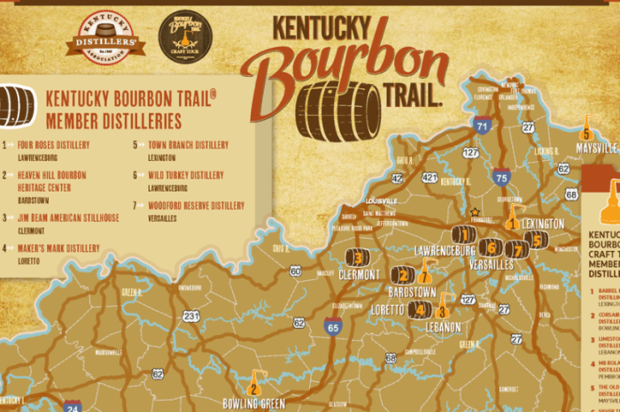 The Kentucky Bourbon Trail: Why You Need to Visit Before You Die