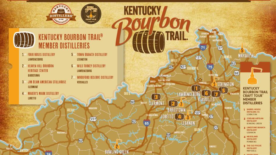 Kentucky Bourbon Trail Pilgrimage