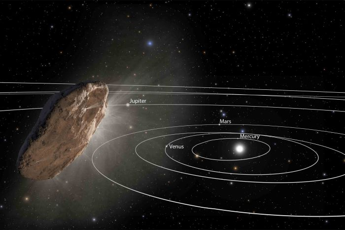 Mysterious Floating Object in Space May be Alien Spacecraft, Harvard Shares